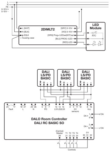 dali rc basic so controllers osram wiring diagramzoom image